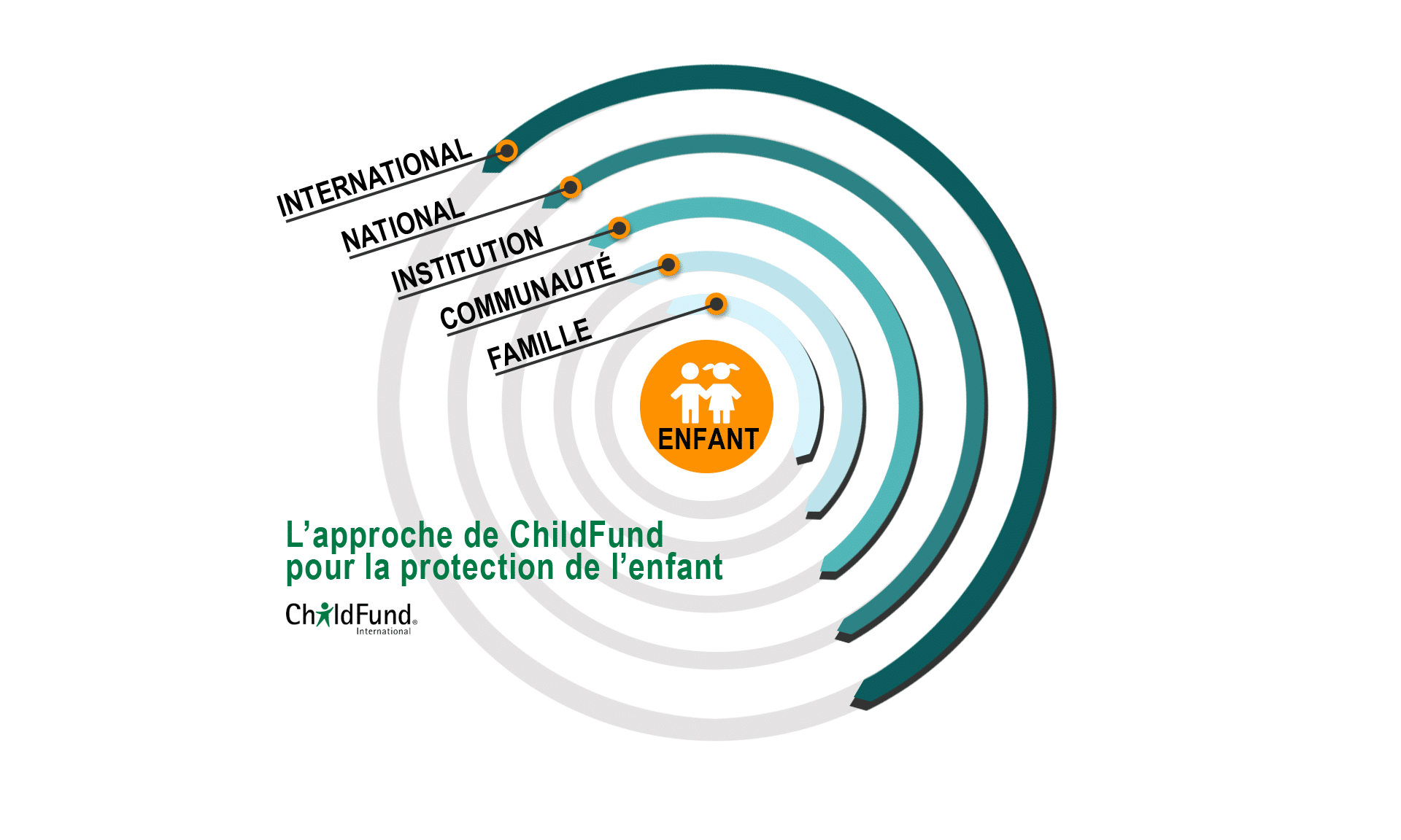 un-enfant-par-la-main_child_protection-flat-2-01