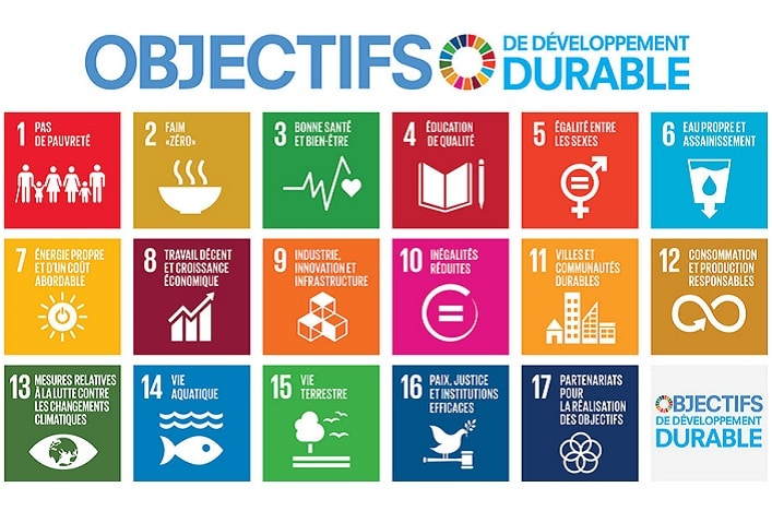 F_2016_SDG_Poster_all_sizes_without_UN_emblem