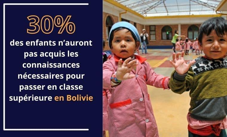 Un kit scolaire pour une éducation de qualité en Bolivie